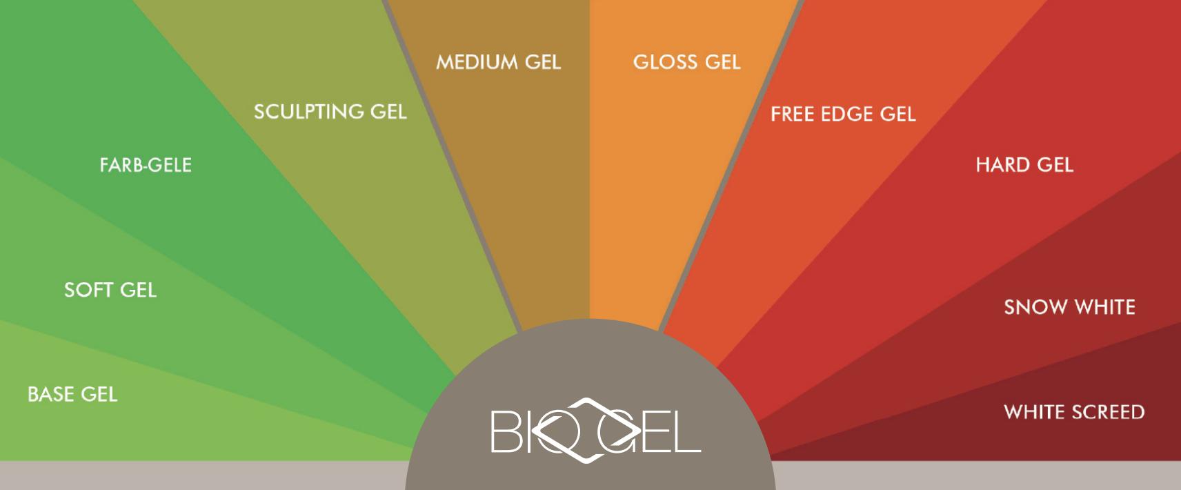 bio-gel-bio-sculpture-spektrum